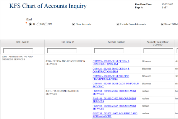 The Chart of Accounts Inquiry report can show accounts by organization. To do this, select the Organization radio button and select the Show Accounts box